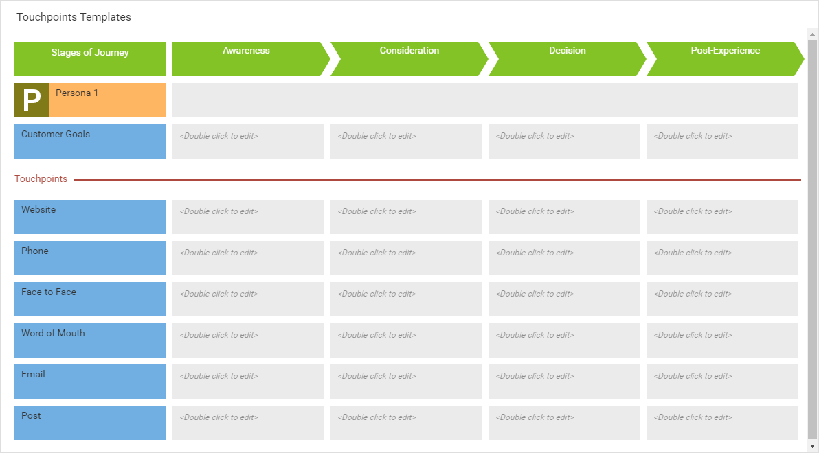 Touchpoints Templates (Customer Journey Mapping Example)