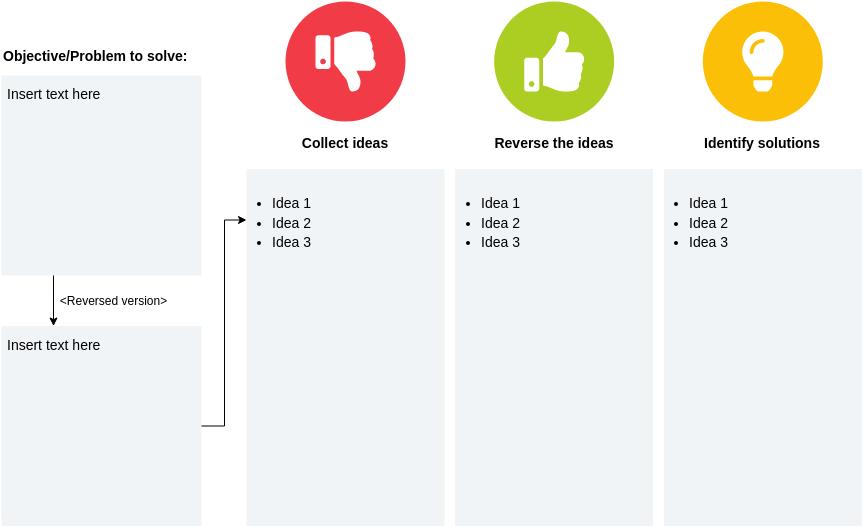 Reverse Brainstorming template: Reverse Brainstorming Diagram (Created by Diagrams's Reverse Brainstorming maker)