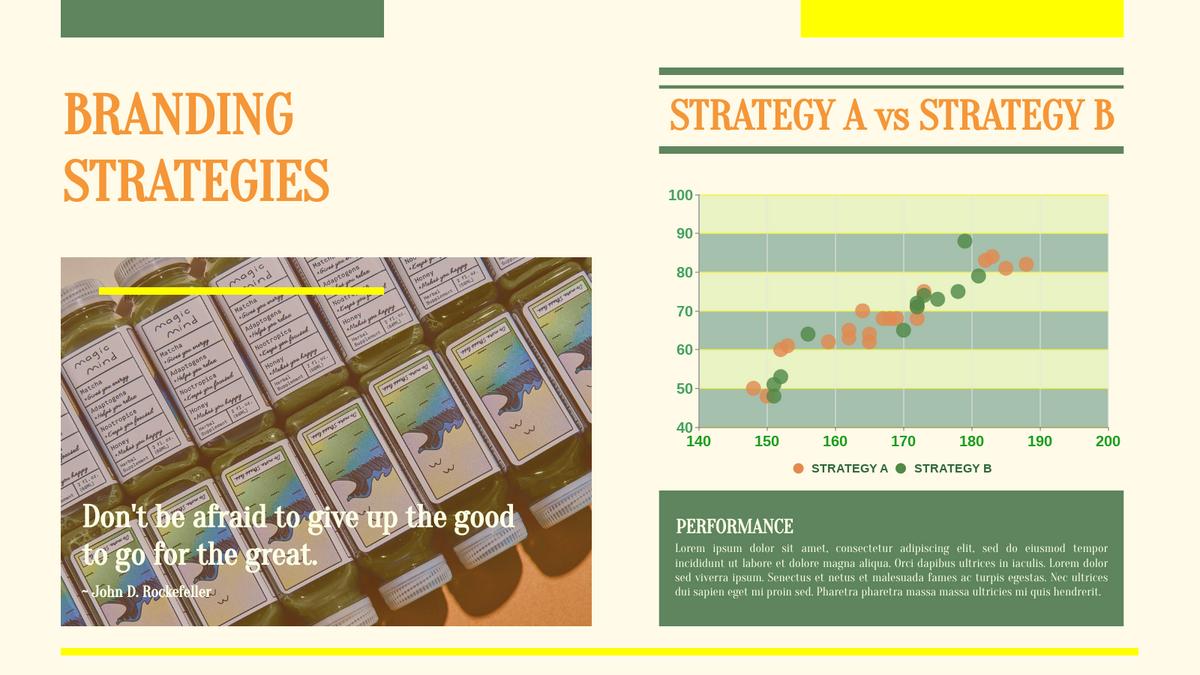 Scatter Chart template: Branding Strategies Scatter Chart (Created by Chart's Scatter Chart maker)