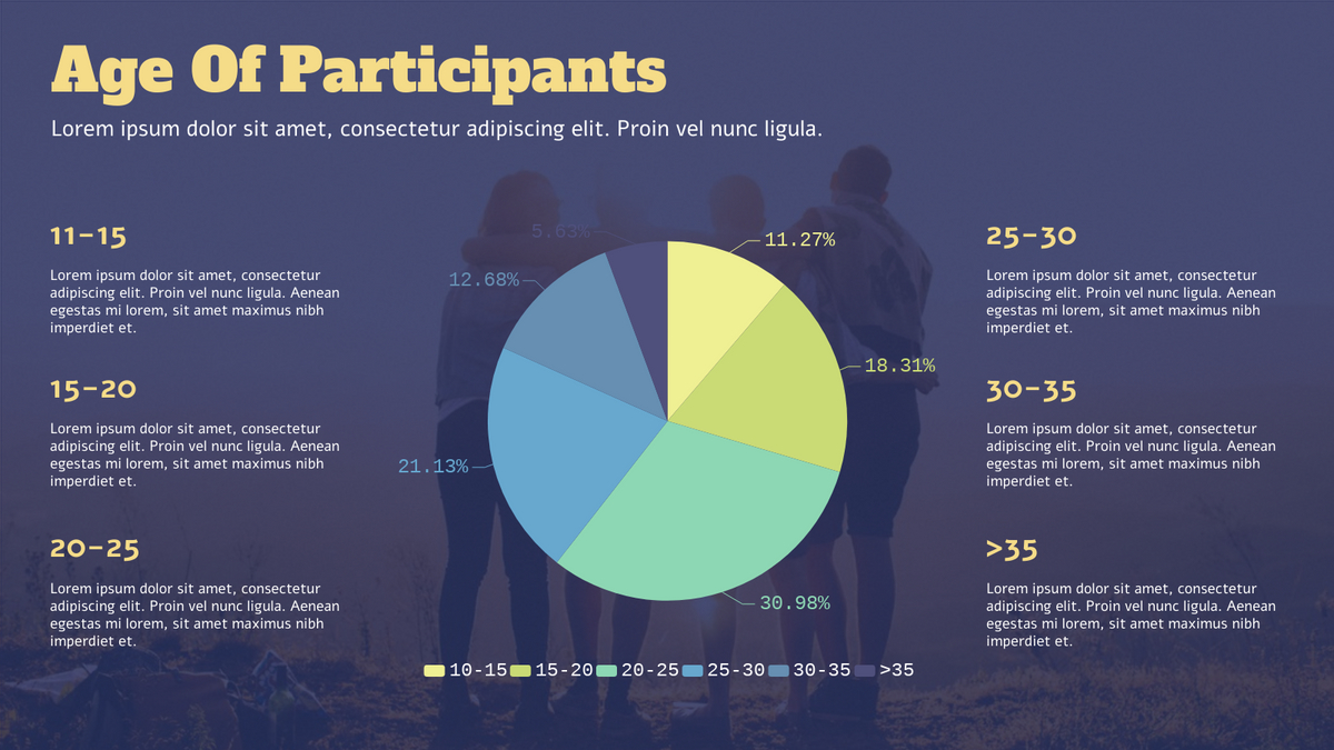 Pie Chart template: Age Of Participants Pie Chart (Created by Chart's Pie Chart maker)