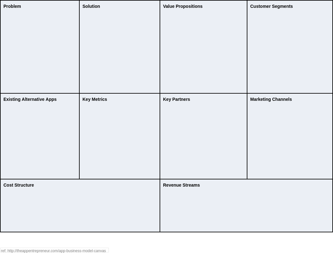Mobile Application Business Model Canvas (Business Model Example)