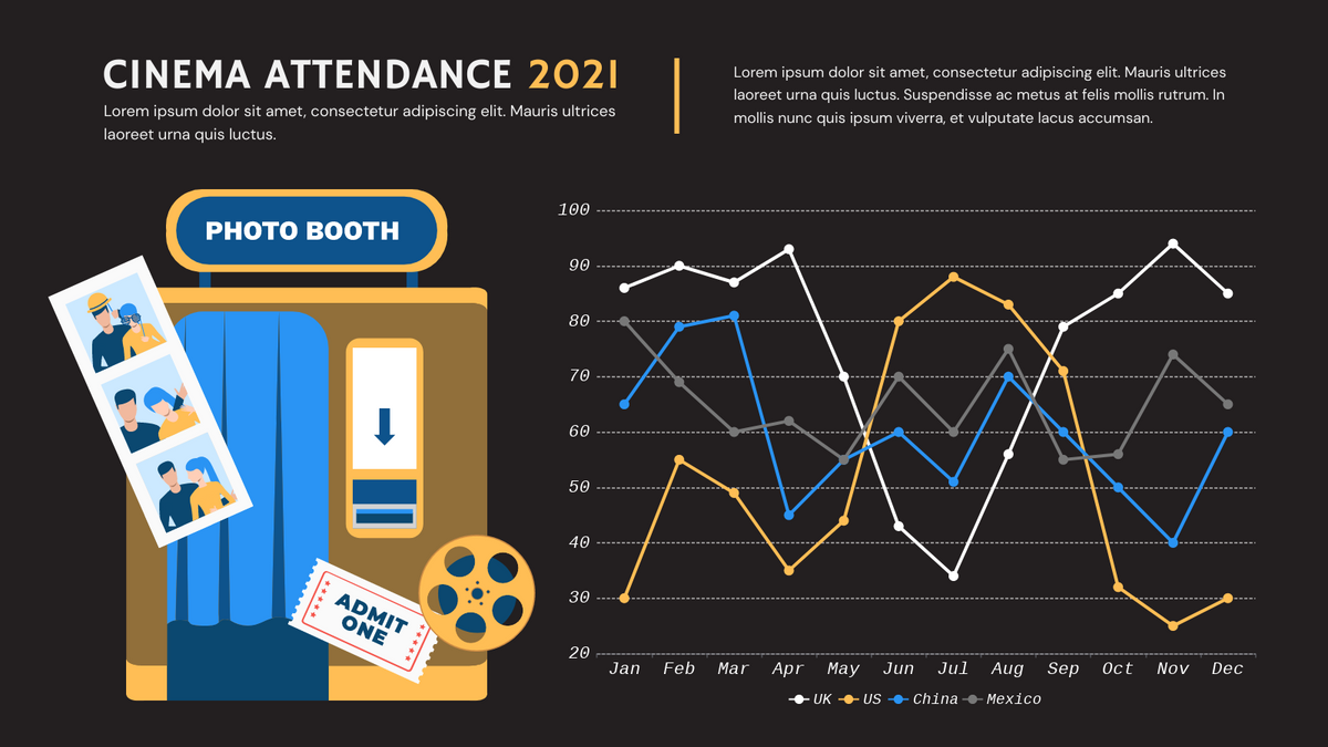 Line Chart template: Cinema Attendance 2021 Line Chart (Created by Chart's Line Chart maker)