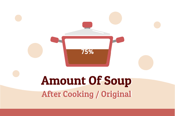 Container template: Soup Clipart (Created by InfoChart's Container maker)