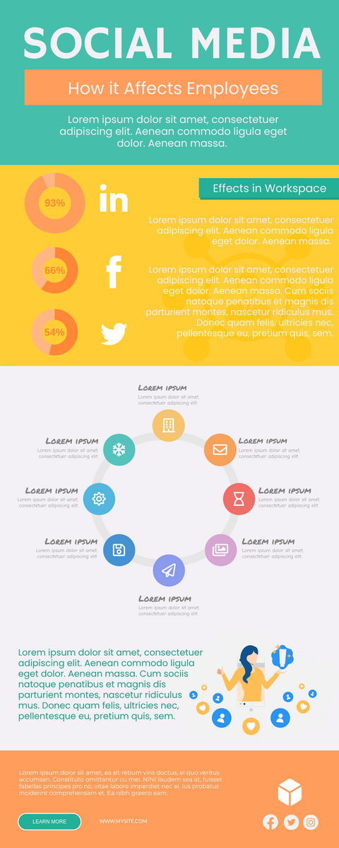 Infographic template: Impact of Social Media in Workplace (Created by InfoART's Infographic maker)