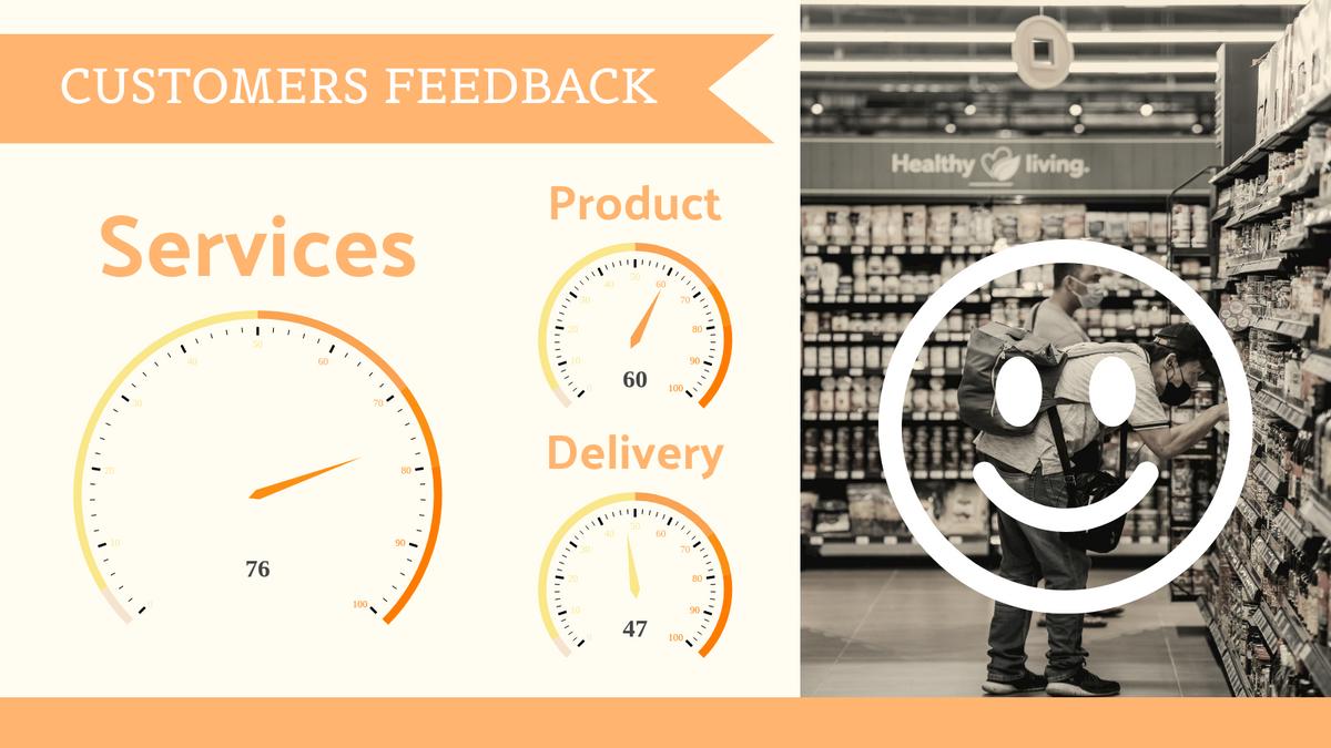 Gauge Chart template: Customers Feedback Gauge Chart (Created by Chart's Gauge Chart maker)