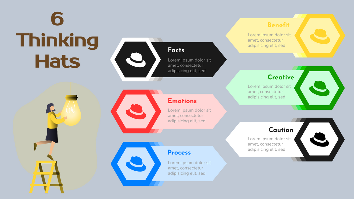 Six Thinking Hat template: Understand the Six Thinking Hats (Created by InfoART's Six Thinking Hat maker)