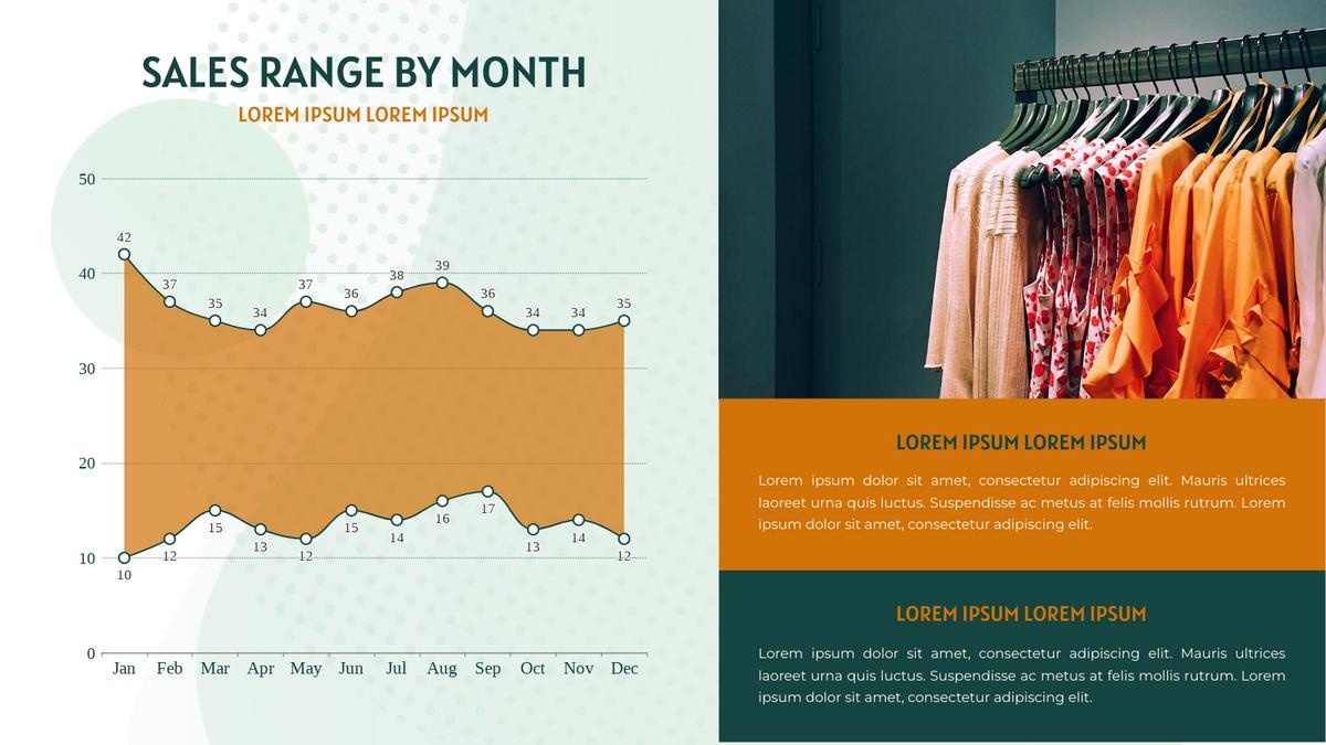 Range Spline Area Chart template: Sales Range By Month Range Spline Area Chart (Created by Chart's Range Spline Area Chart maker)