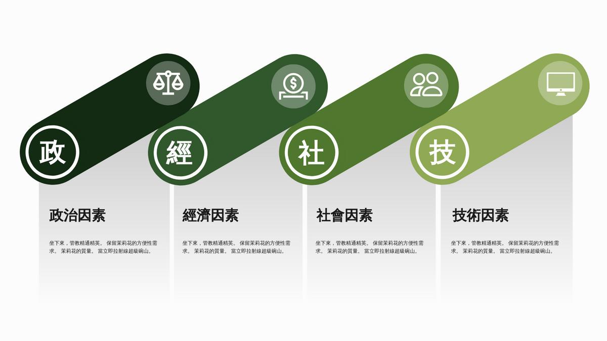 PEST 分析 template: 政經社技模板 (Created by InfoART's PEST 分析 maker)