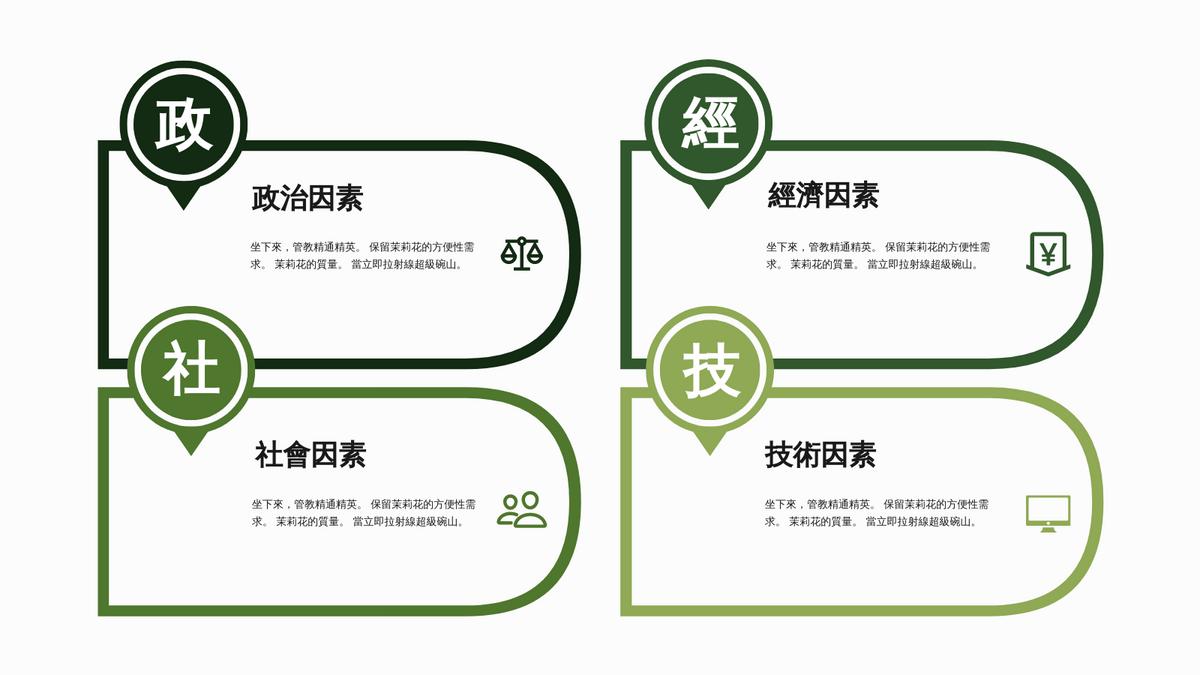 PEST 分析 template: 政經社技圖表模板3 (Created by InfoART's PEST 分析 maker)