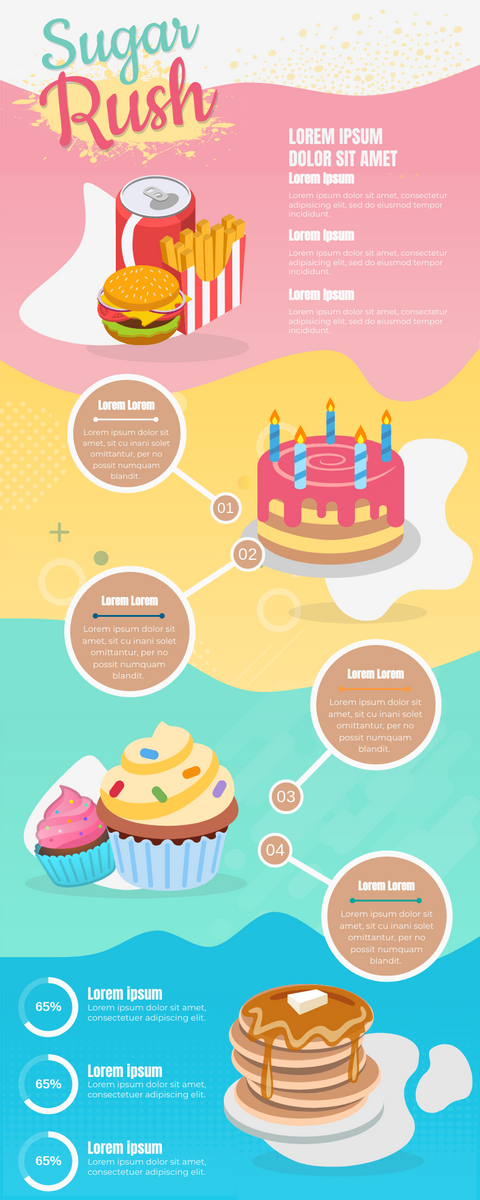 Infographic template: Sugar Rush Infographic (Created by InfoART's Infographic maker)