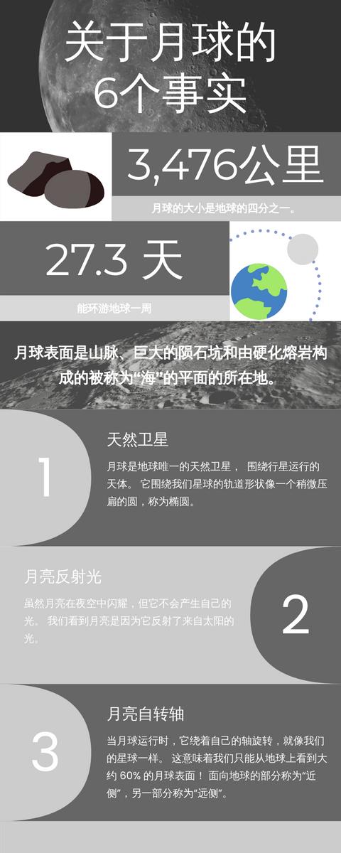 信息图表 template: 关于月球的6个事实信息图表 (Created by InfoART's 信息图表 maker)