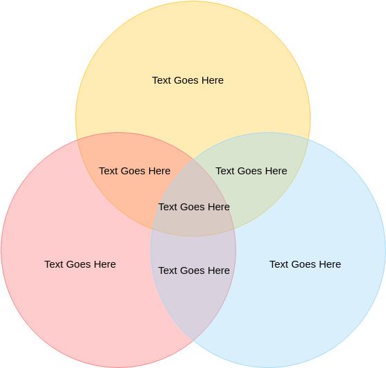 Venn Diagram template: 3-Cirlce (Created by Diagrams's Venn Diagram maker)