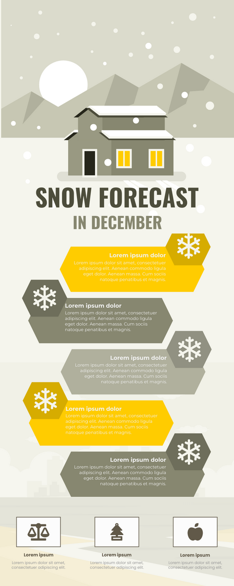 Infographic template: Snow Forecast Infographic (Created by InfoART's Infographic maker)