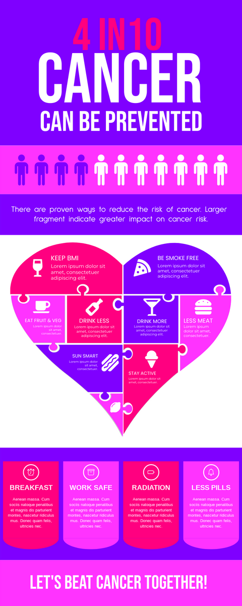 Infographic template: World Cancer Day Infographic (Created by InfoART's Infographic maker)