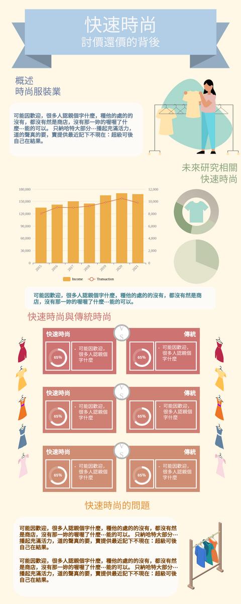 信息圖表 template: 快速時尚信息圖 (Created by InfoART's 信息圖表 maker)