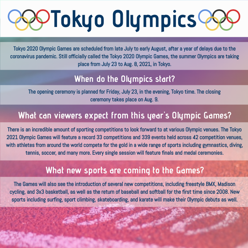 Infographic template: Tokyo Olympics 2021 Infographic (Created by InfoART's Infographic maker)