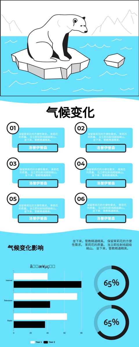 信息图表 template: 气候变化图 (Created by InfoART's 信息图表 maker)