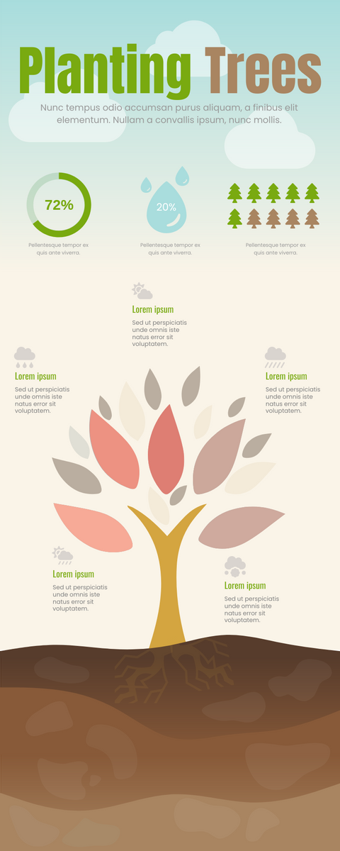 Infographic template: Infographic Of Planting Trees (Created by InfoART's Infographic maker)