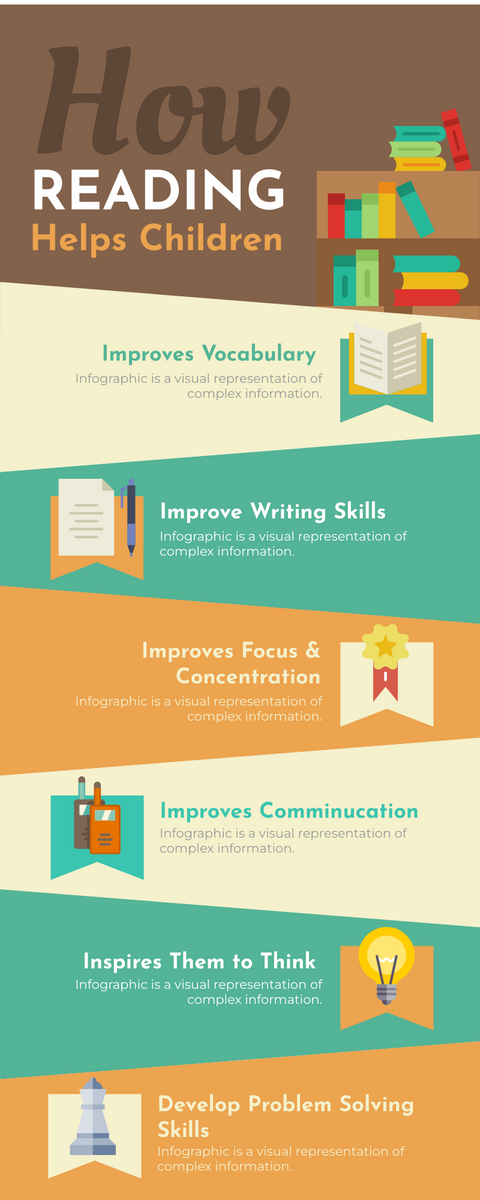 Infographic template: Benefits Of Reading For Children Infographic (Created by InfoART's Infographic maker)
