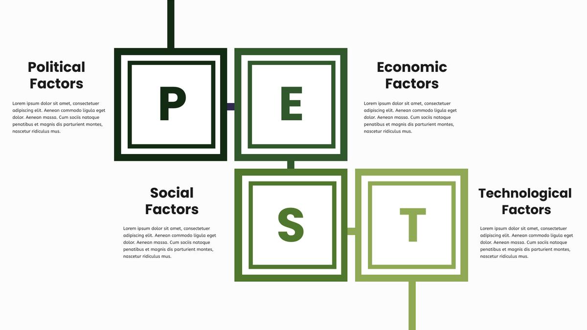 PEST Analysis template: PEST Template (Created by InfoART's PEST Analysis maker)