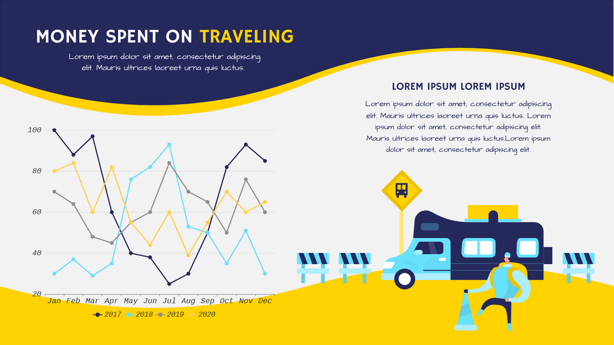 Line Chart template: Money Spent On Traveling Line Chart (Created by Chart's Line Chart maker)