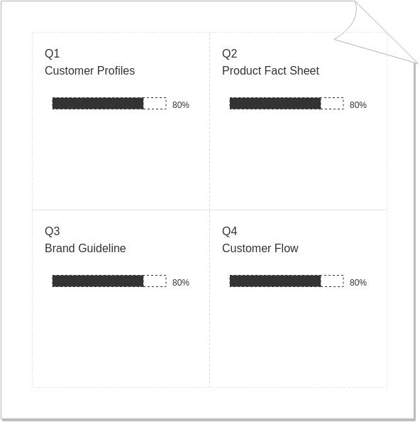 4Qs Framework Rated Template (4Qs Framework Example)