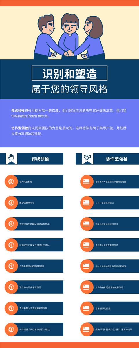 信息图表 template: 识别并塑造您的领导风格信息图表 (Created by InfoART's 信息图表 maker)