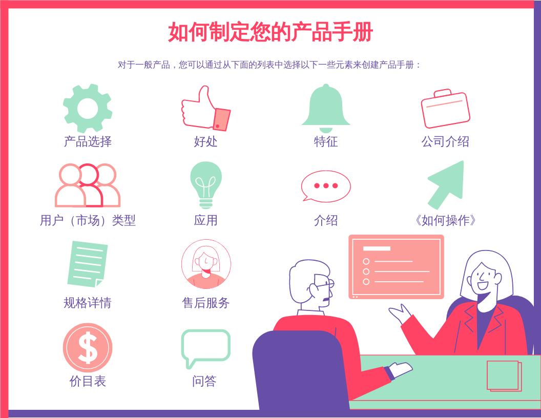 信息图表 template: 关于如何制定产品手册的信息图 (Created by InfoART's 信息图表 maker)