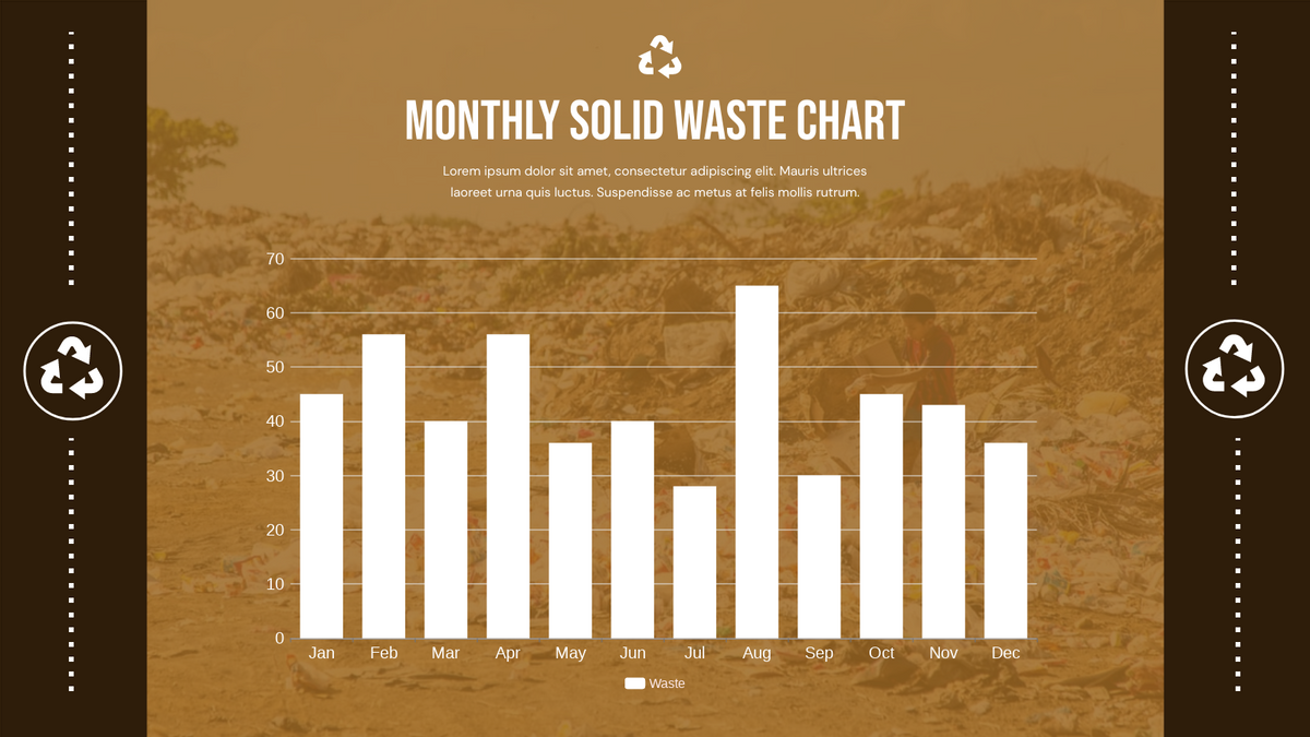 Column Chart template: Monthly Solid Waste Column Chart (Created by Chart's Column Chart maker)