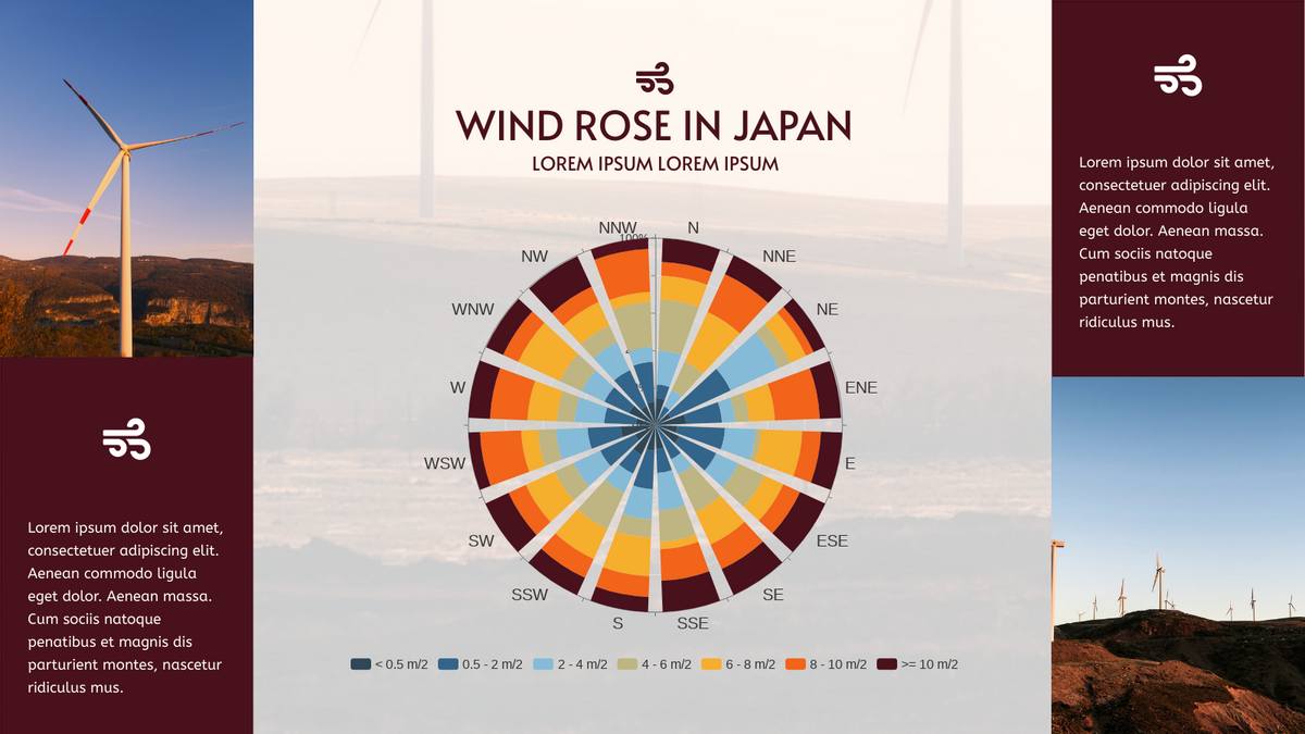 100% Stacked Rose Chart template: Wind Rose In Japan 100% Stacked Rose Chart (Created by Chart's 100% Stacked Rose Chart maker)
