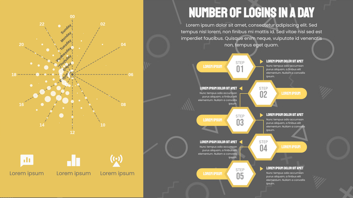 360 Punch Card template: Number of Logins 360 Punch Card (Created by Chart's 360 Punch Card maker)