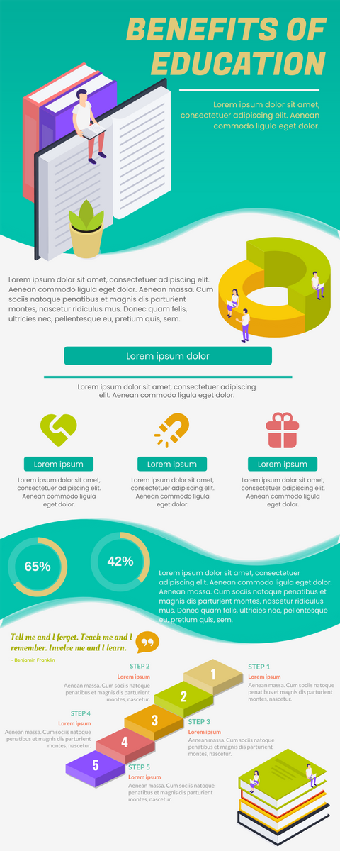 Infographic template: Benefits of Education (Created by InfoART's Infographic maker)