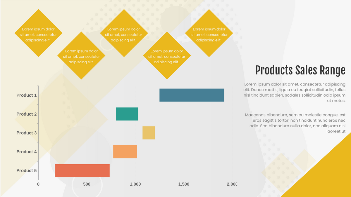 Floating Bar Chart template: Products Sales Range Floating Bar Chart (Created by Chart's Floating Bar Chart maker)