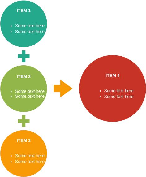 Process Block Diagram template: Vertical Equation (Created by Diagrams's Process Block Diagram maker)