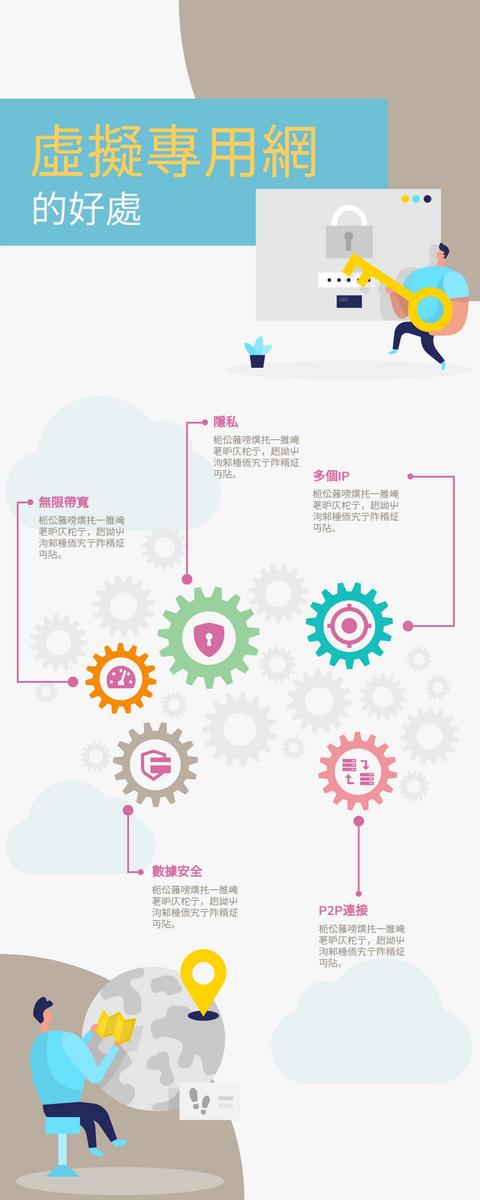 信息圖表 template: VPN的好處 (Created by InfoART's 信息圖表 maker)