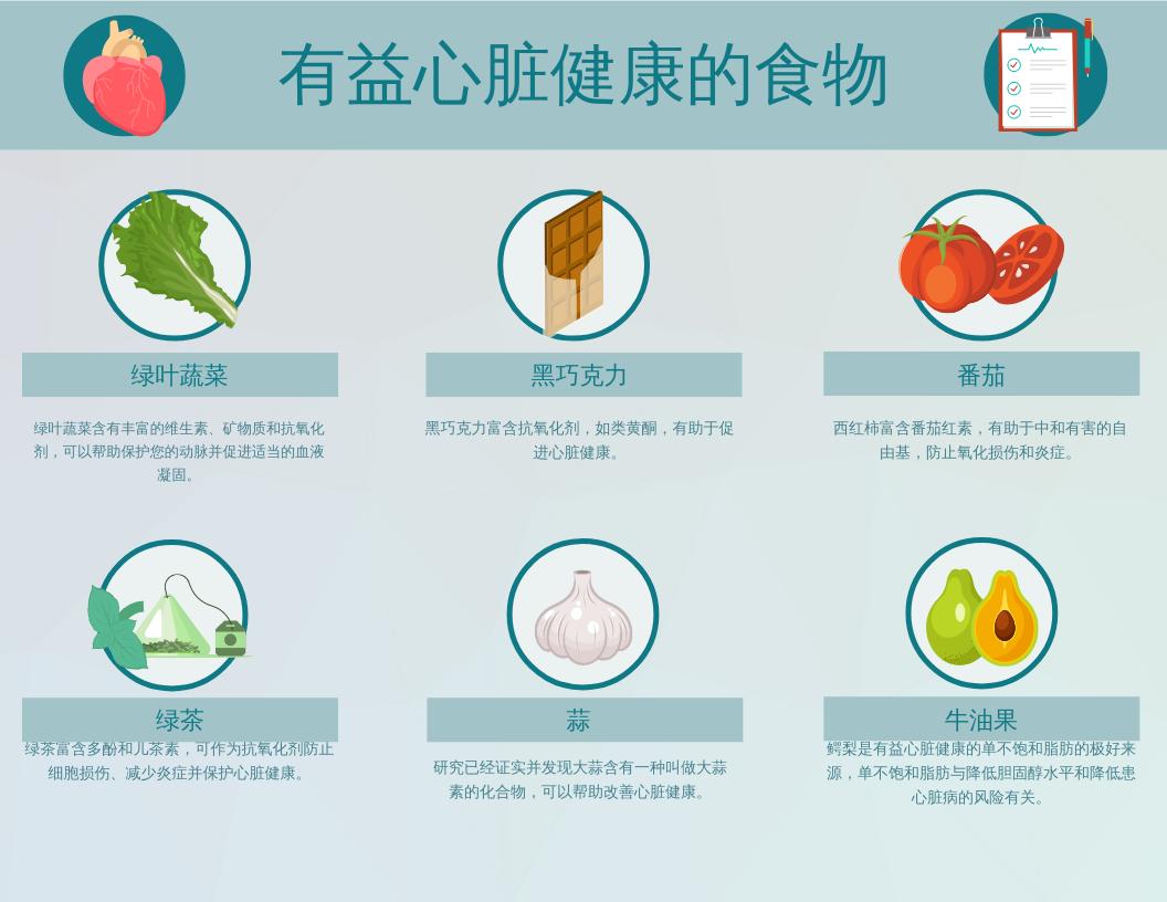 信息图表 template: 心脏健康食品信息图 (Created by InfoART's 信息图表 maker)