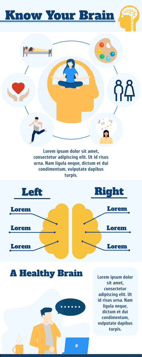 Infographic template: Brain Infographic (Created by InfoART's Infographic maker)