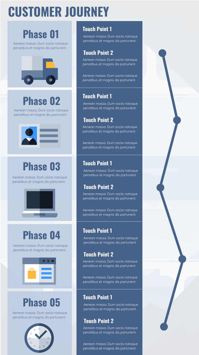 Customer Journey Map template: Customer Journey Mapping Definitive Guide (Created by InfoART's Customer Journey Map maker)