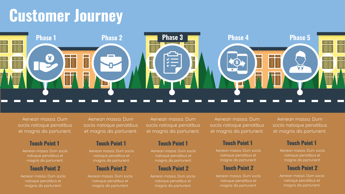 Customer Journey Map template: Customer Journey Mapping for Infographic (Created by InfoART's Customer Journey Map maker)