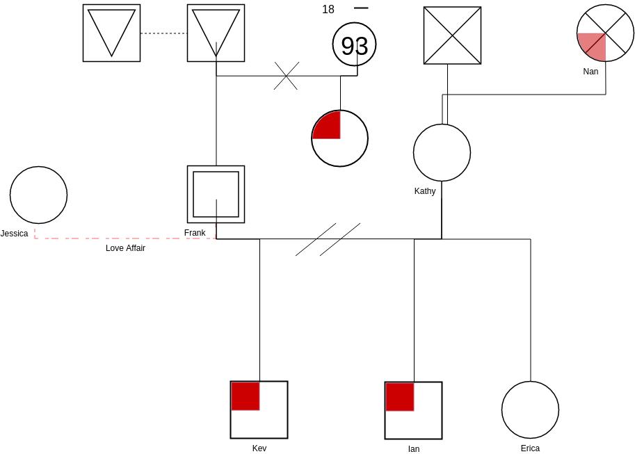 Genogram template: Genogram Example (Created by Diagrams's Genogram maker)