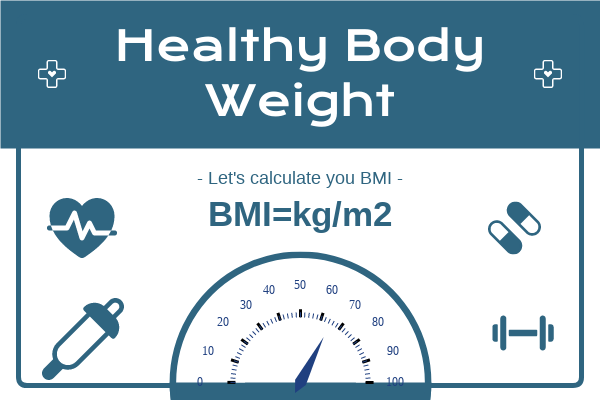 Medical template: Body Weight (Created by InfoChart's Medical maker)