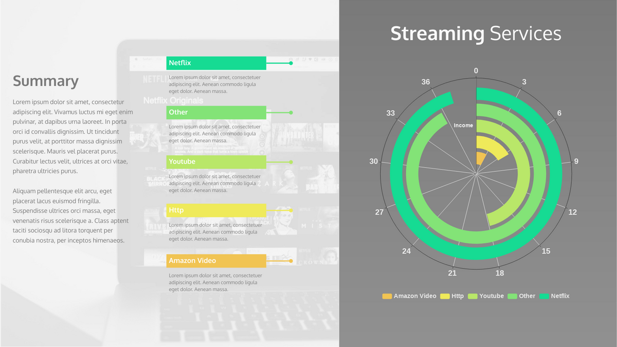 Radial Chart template: Streaming Services (Created by Chart's Radial Chart maker)