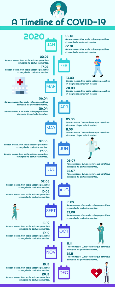 Infographic template: Timeline of COVID-19 Infographic (Created by InfoART's Infographic maker)