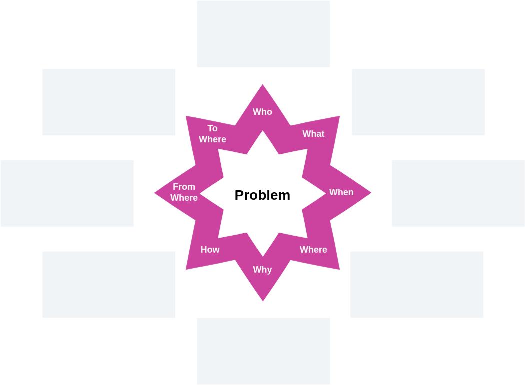 Starbursting template: Starbursting Brainstorming (Created by Diagrams's Starbursting maker)