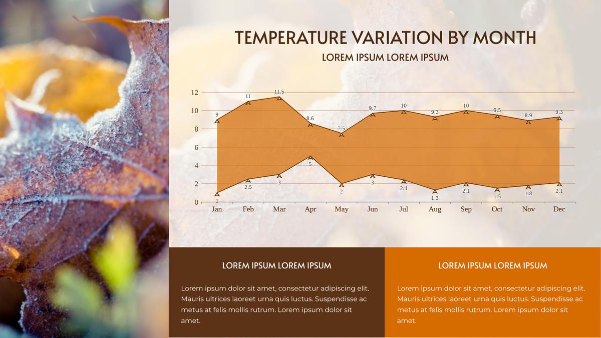 Range Area Chart template: Temperature Variation By Month Range Area Chart (Created by Chart's Range Area Chart maker)