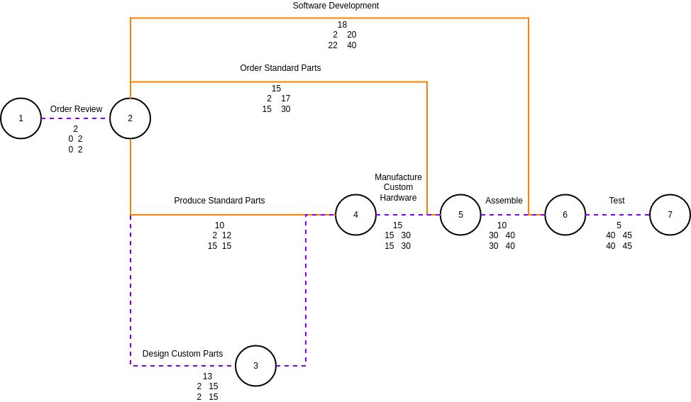 Arrow Diagram template: Air Control Arrow Diagram (Created by Diagrams's Arrow Diagram maker)