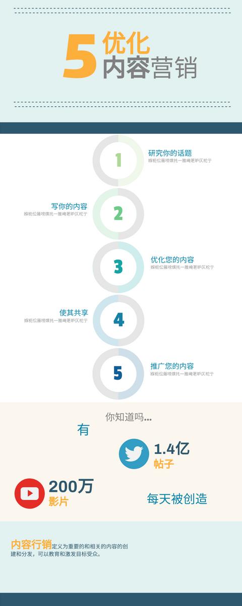 信息图表 template: 5步内容营销清单 (Created by InfoART's 信息图表 maker)