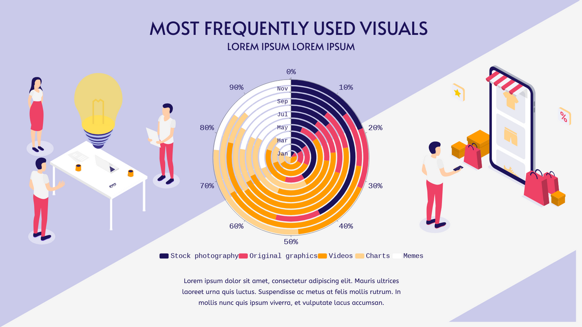100% Stacked Radial Chart template: Most Frequently Used Visuals 100% Stacked Radial Chart (Created by Chart's 100% Stacked Radial Chart maker)
