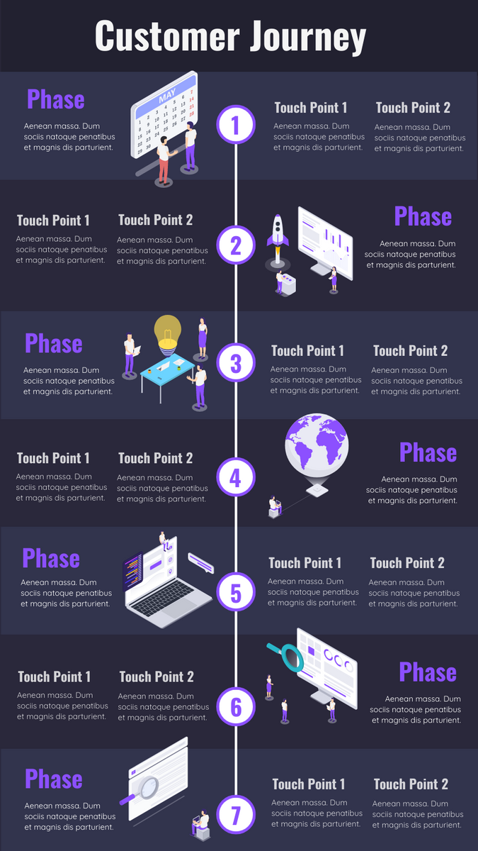 Customer Journey Map template: How to Perform Customer Journey Mapping? (Created by InfoART's Customer Journey Map maker)