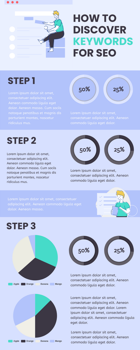 Infographic template: How to Find Keywords for SEO Infographic (Created by InfoART's Infographic maker)